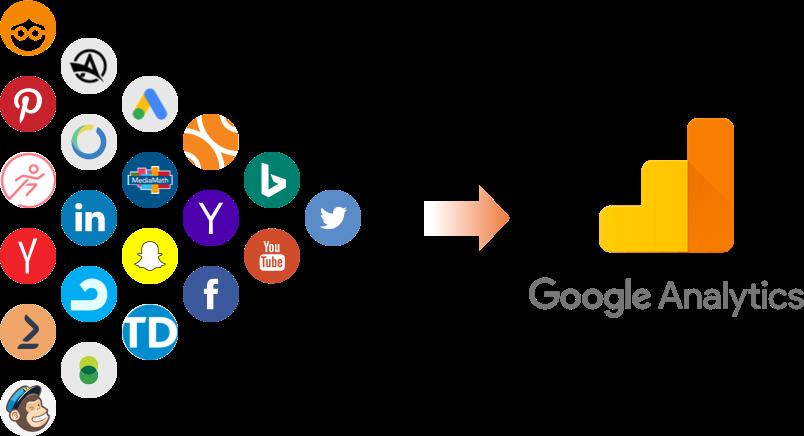 cum se utilizeaza Google Analytics